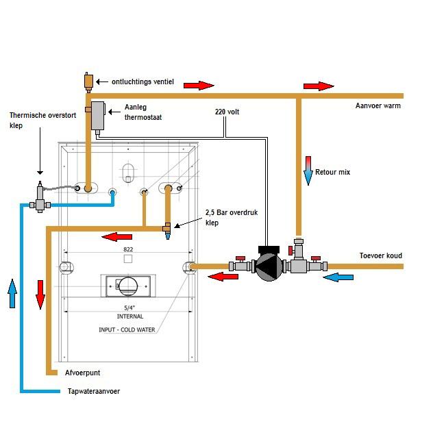 Bekend Aansluitset cv-houtkachel met koelspiraal EF58