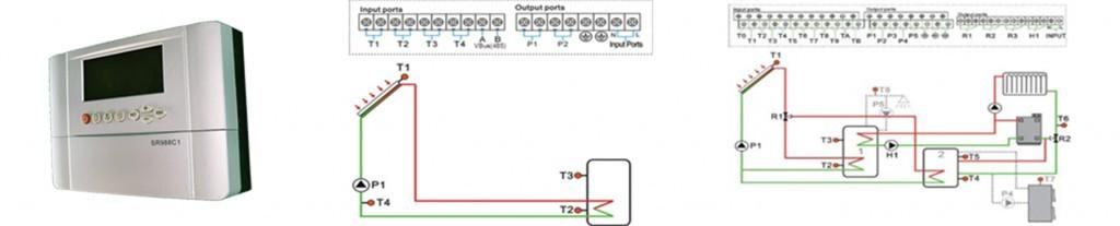 Zonneboiler temperatuur regeling