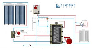 schema-prisma-pro-cpc-zonneboiler-tap-cv-verwarming-hygiene-boiler